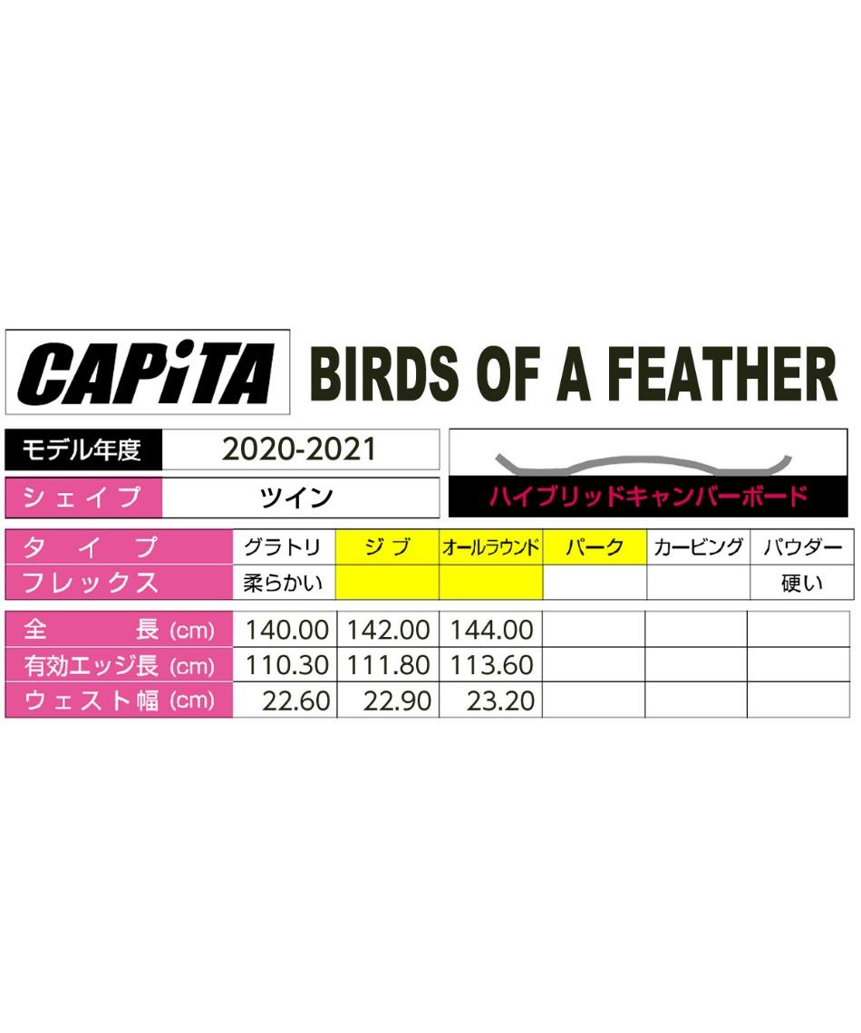 キャピタ(CAPITA) スノーボード 板 バーズオブアフェザー BIRDS OF A FEATHER 【国内正規品】【20-21 2021モデル】