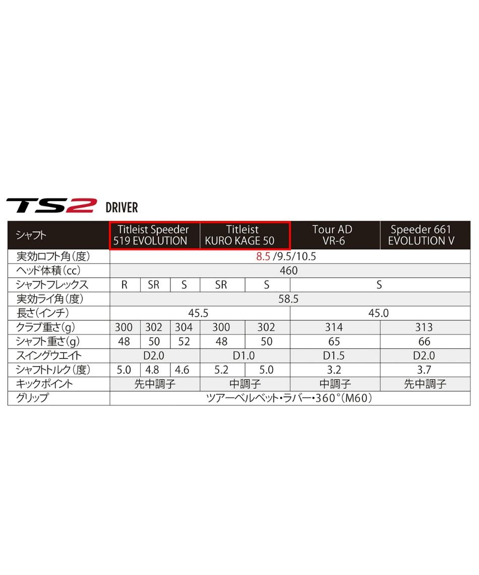 タイトリスト(Titleist) ゴルフクラブ ドライバー TS2 【国内正規品】【2018年モデル】