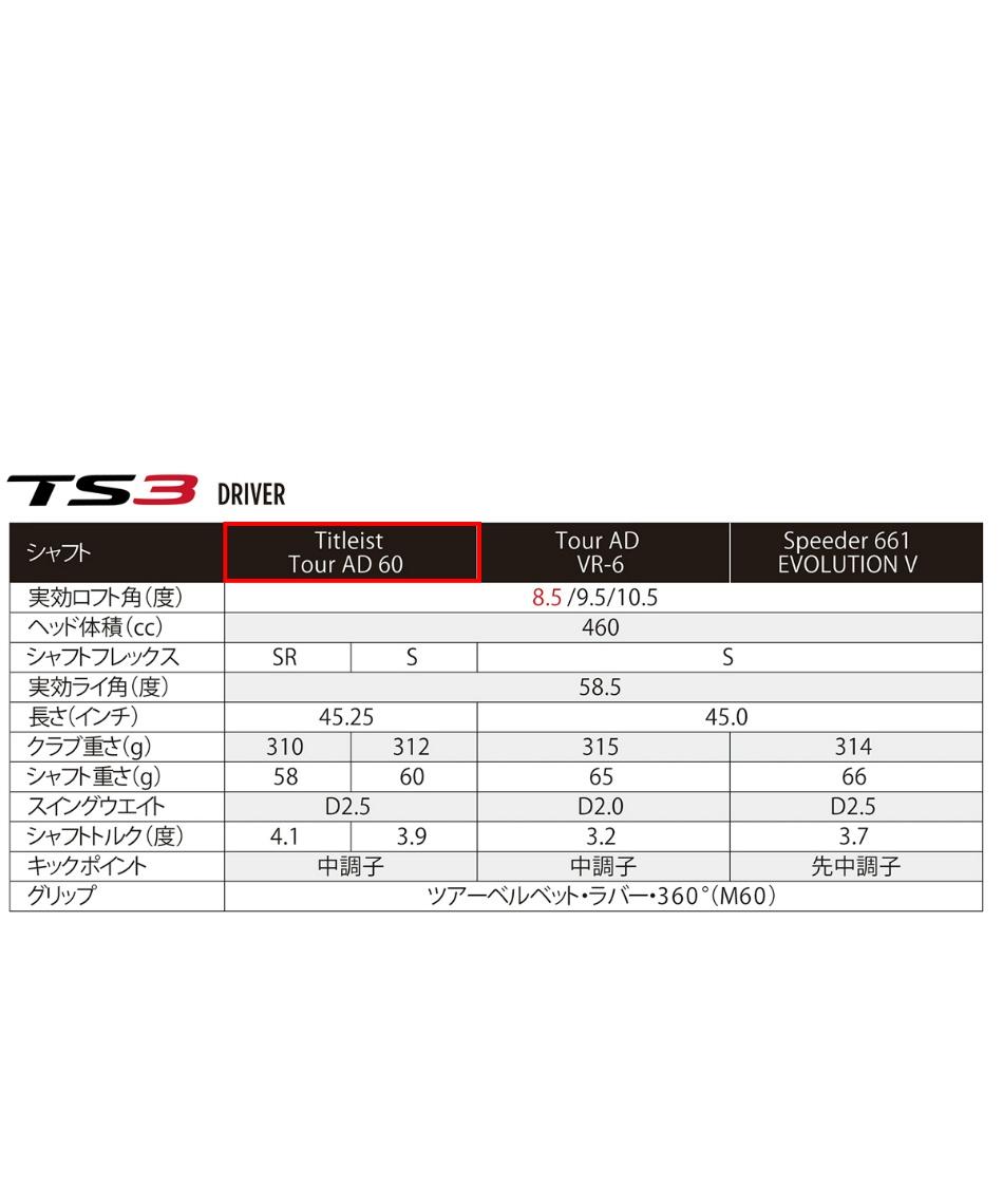 タイトリスト(Titleist) ゴルフクラブ ドライバー TS3 【国内正規品】【2018年モデル】