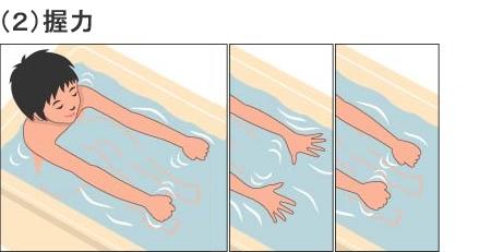 (2)握力