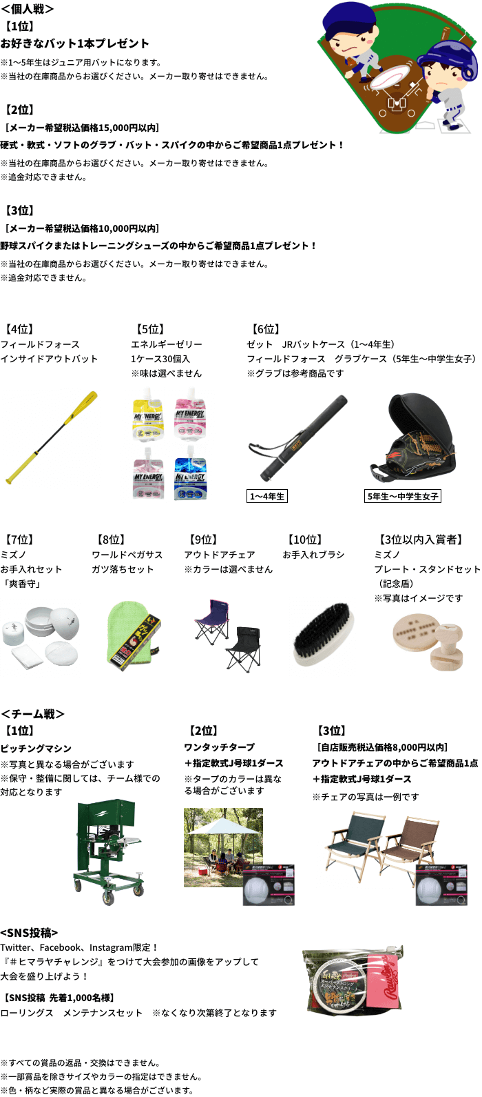 ランキング商品